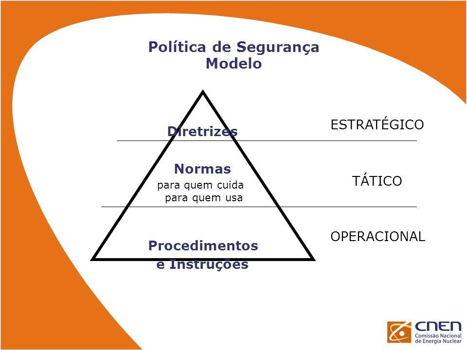 Política de Segurança Modelo