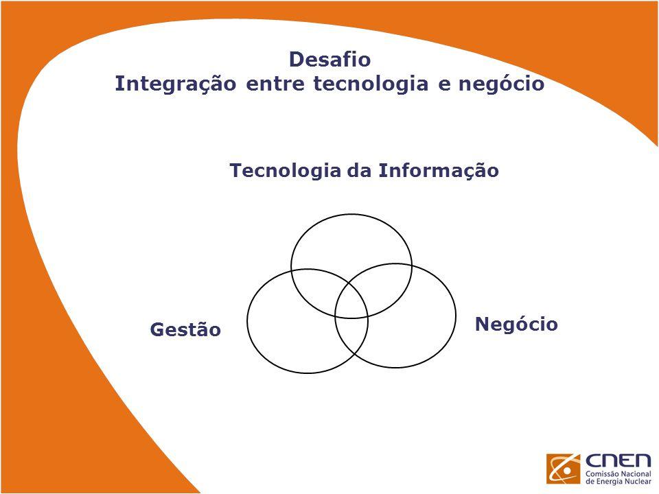 Desafio Integração entre tecnologia e negócio