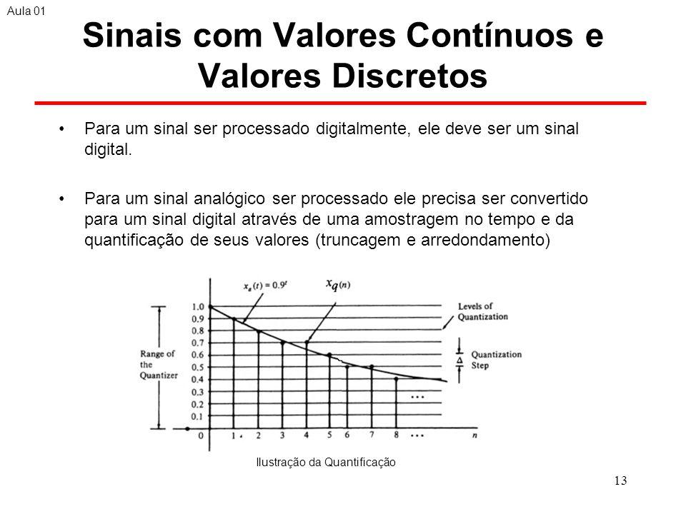 Sinais com Valores Contínuos e Valores Discretos