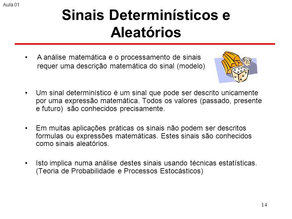 Sinais Determinísticos e Aleatórios
