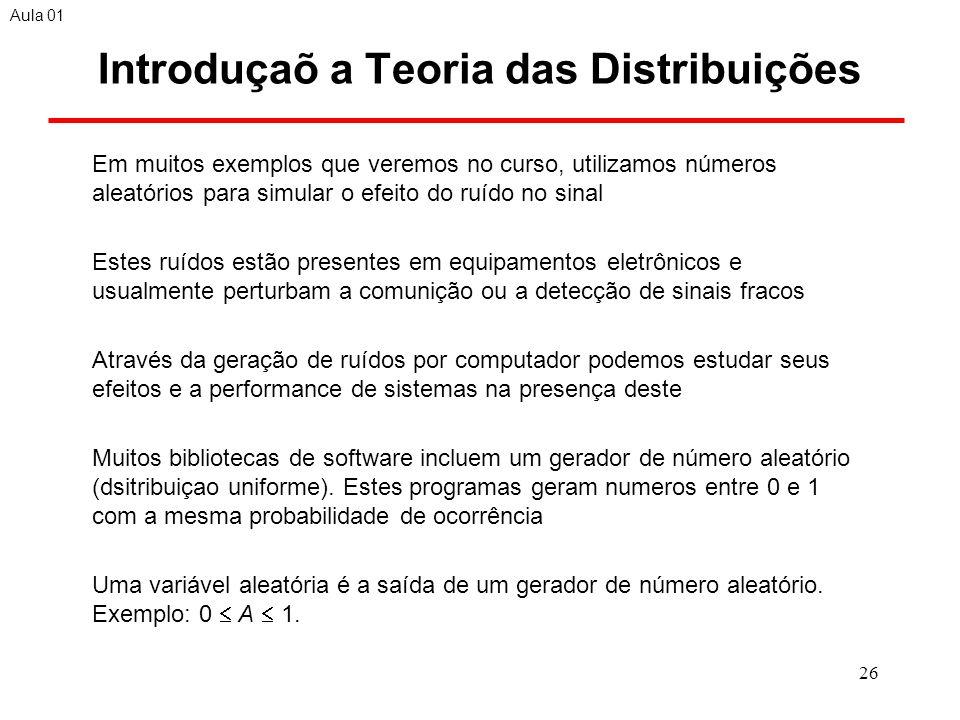 Introduçaõ a Teoria das Distribuições