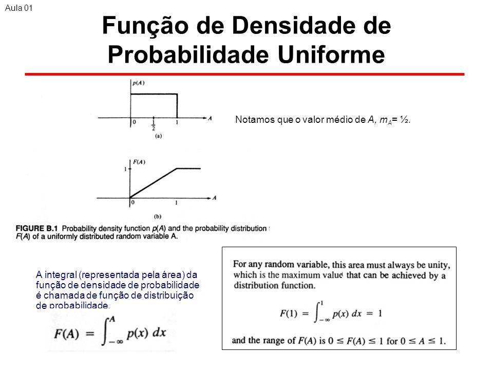 Função de Densidade de Probabilidade Uniforme