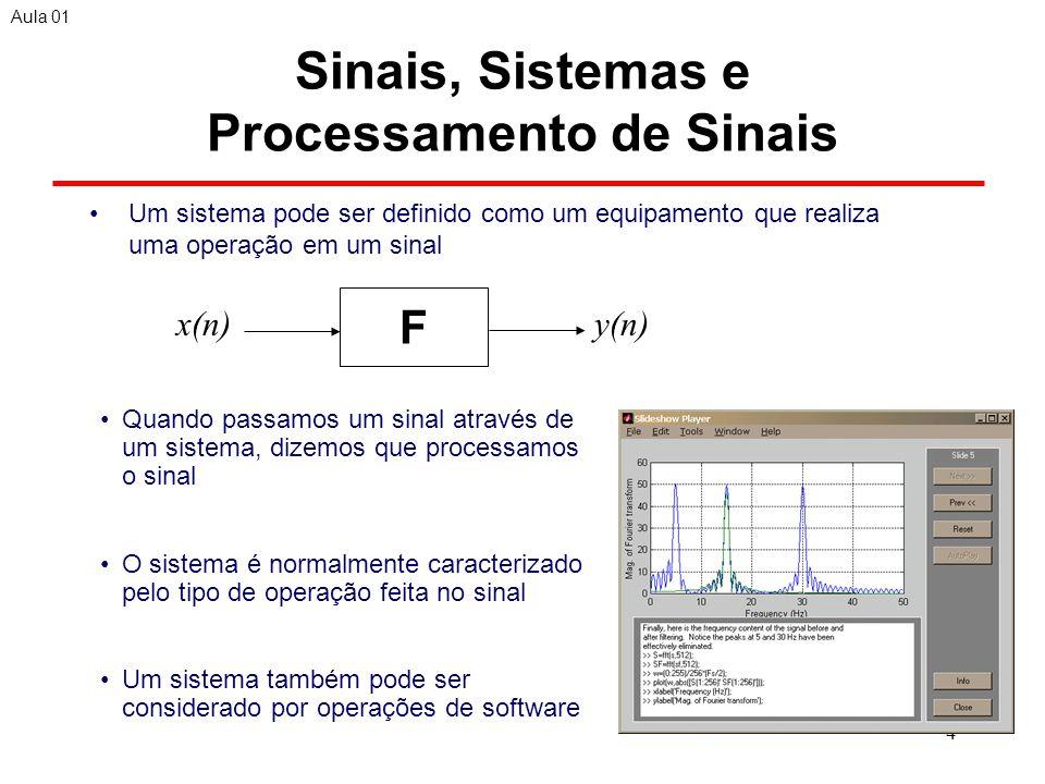 Sinais, Sistemas e Processamento de Sinais