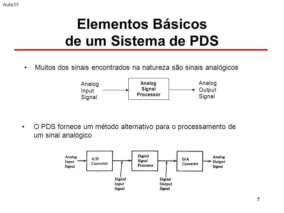 Elementos Básicos de um Sistema de PDS