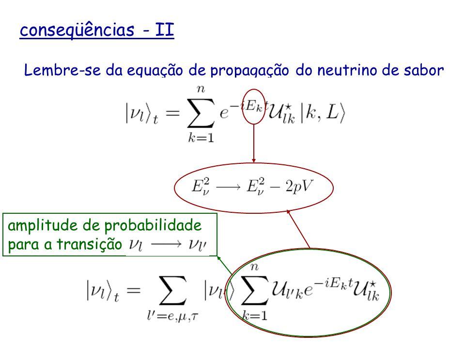 conseqüências - II Lembre-se da equação de propagação do neutrino de sabor.