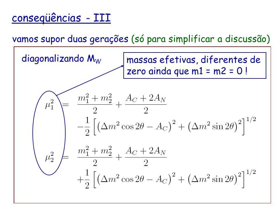 conseqüências - III vamos supor duas gerações (só para simplificar a discussão) diagonalizando MW.