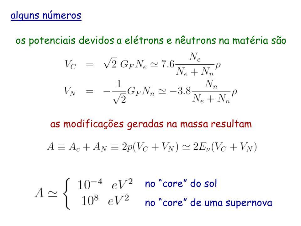alguns números os potenciais devidos a elétrons e nêutrons na matéria são. as modificações geradas na massa resultam.