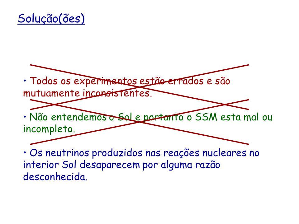 Solução(ões) Todos os experimentos estão errados e são mutuamente inconsistentes. Não entendemos o Sol e portanto o SSM esta mal ou incompleto.