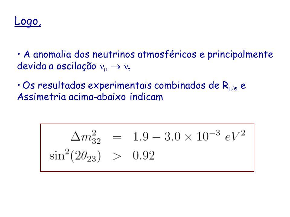 Logo, A anomalia dos neutrinos atmosféricos e principalmente devida a oscilação nm  nt.
