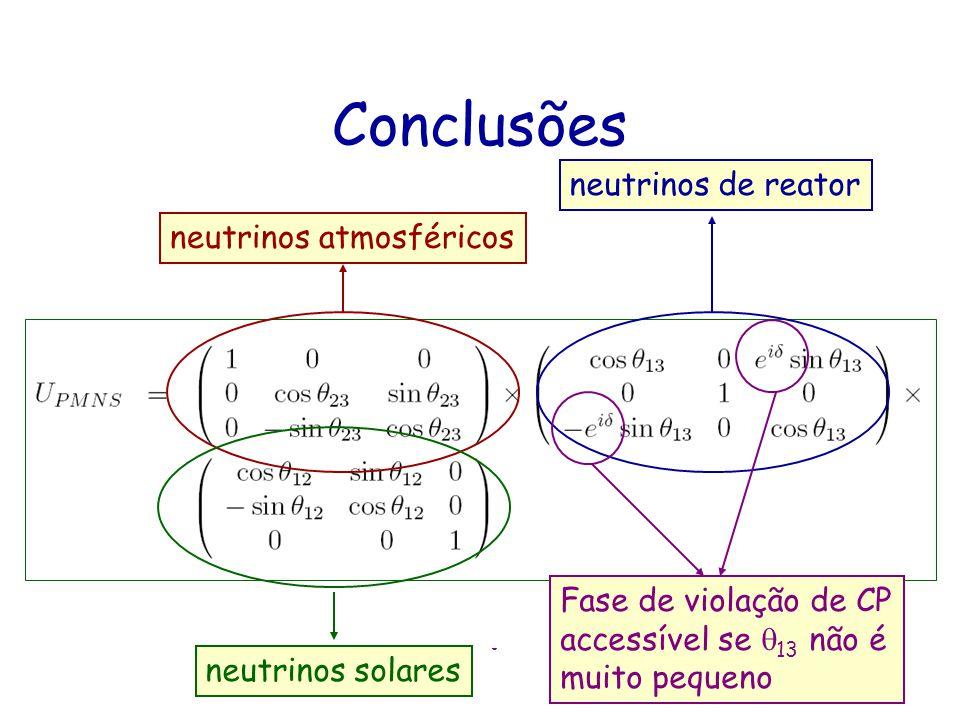 Conclusões neutrinos de reator neutrinos atmosféricos
