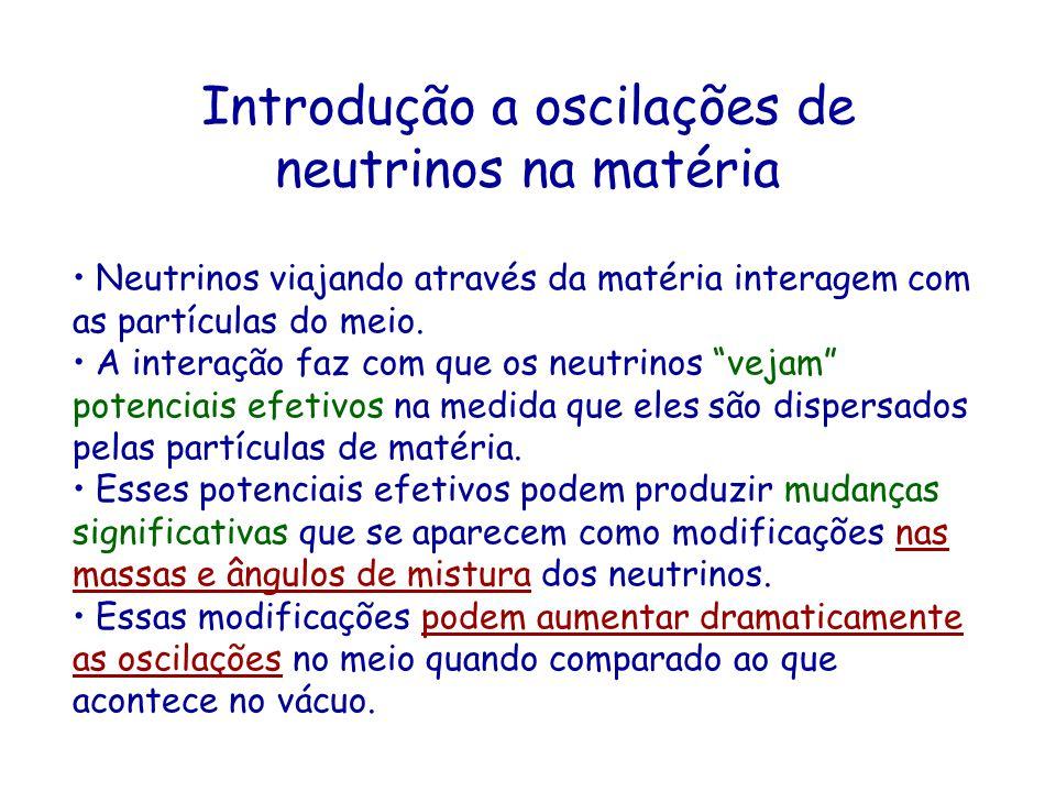 Introdução a oscilações de neutrinos na matéria