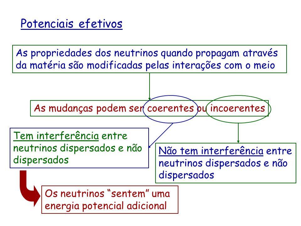 Potenciais efetivos As propriedades dos neutrinos quando propagam através da matéria são modificadas pelas interações com o meio.