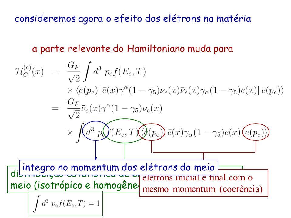 consideremos agora o efeito dos elétrons na matéria