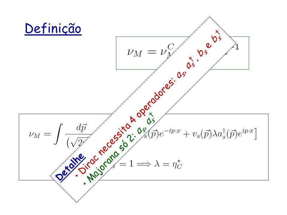 Definição Dirac necessita 4 operadores: as, as†, bs e bs†