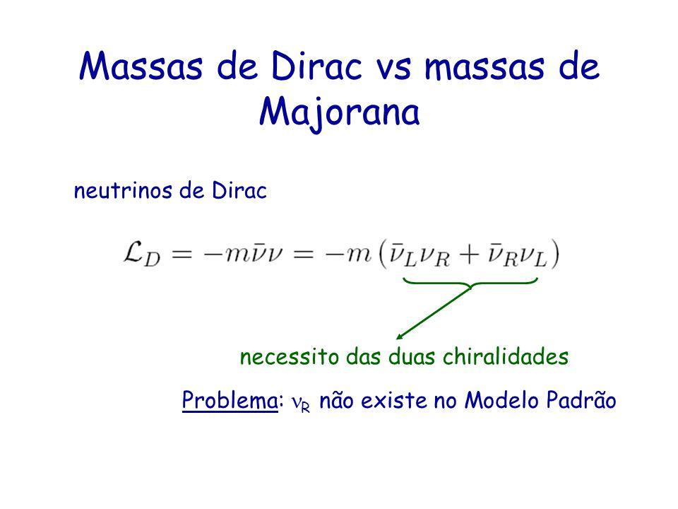 Massas de Dirac vs massas de Majorana