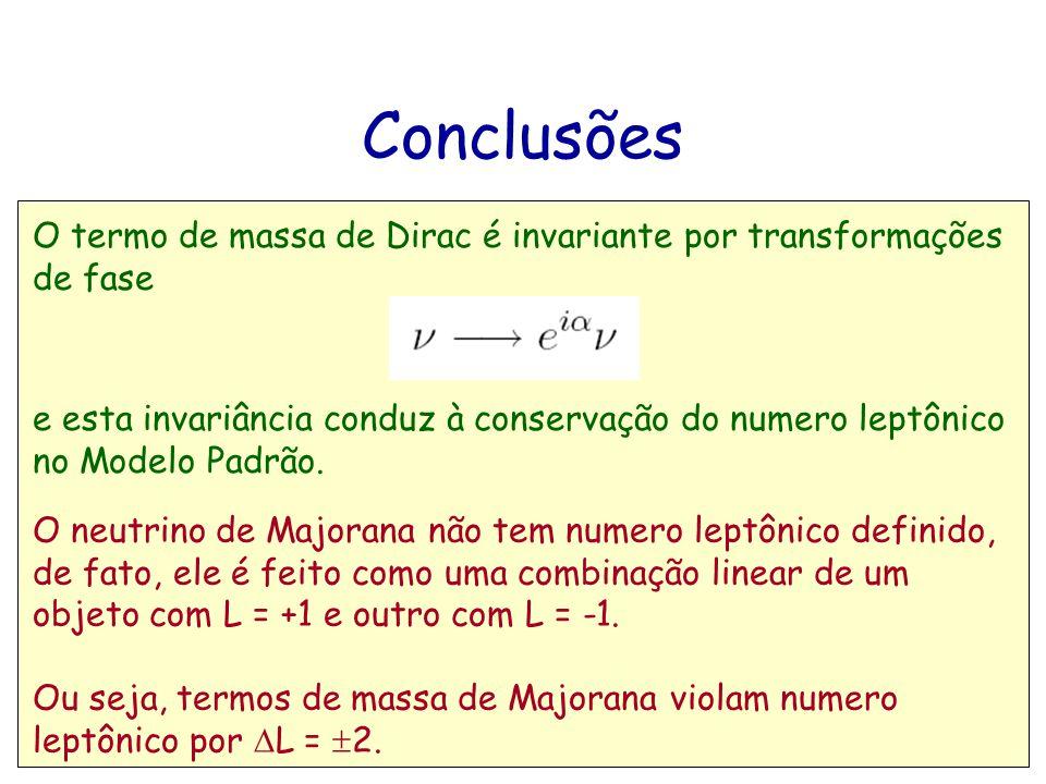 Conclusões O termo de massa de Dirac é invariante por transformações de fase. e esta invariância conduz à conservação do numero leptônico.