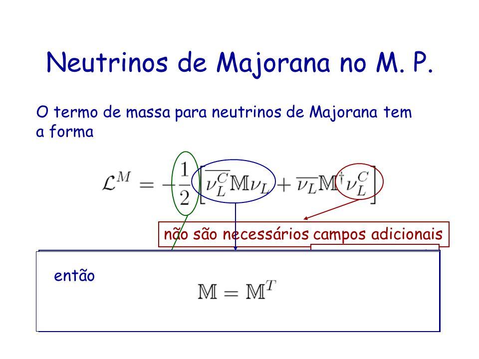 Neutrinos de Majorana no M. P.
