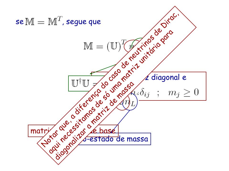 , segue que se. m = matriz diagonal e.