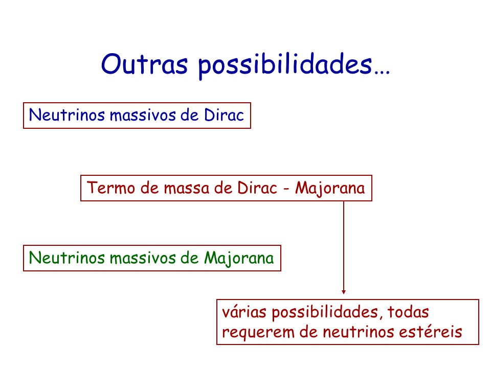 Outras possibilidades…