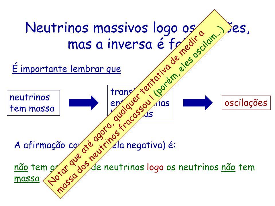 Neutrinos massivos logo oscilações, mas a inversa é falsa !