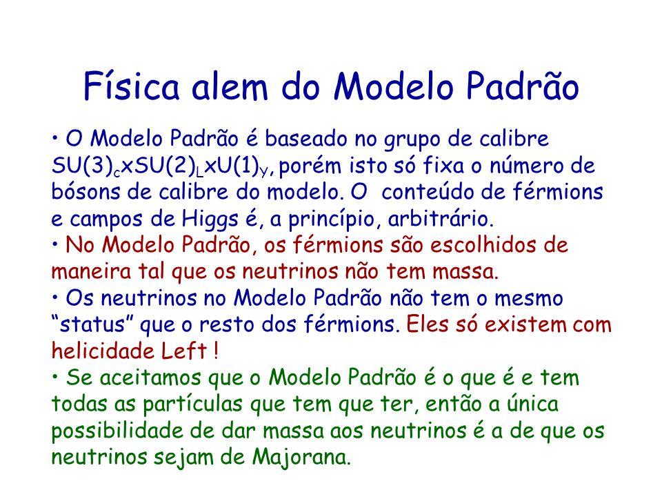 Física alem do Modelo Padrão