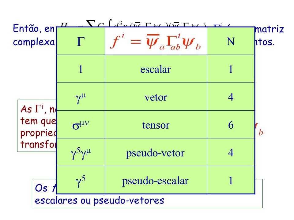 G gm smn g5gm g5 N 1 escalar vetor 4 tensor 6 pseudo-vetor
