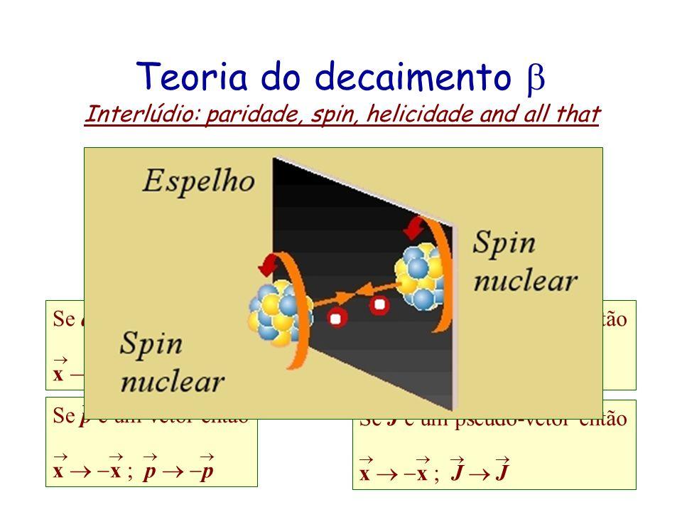 Teoria do decaimento b Interlúdio: paridade, spin, helicidade and all that