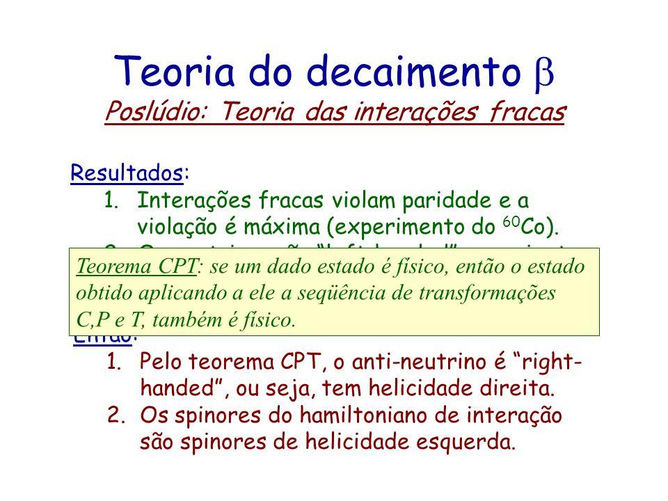 Teoria do decaimento b Poslúdio: Teoria das interações fracas