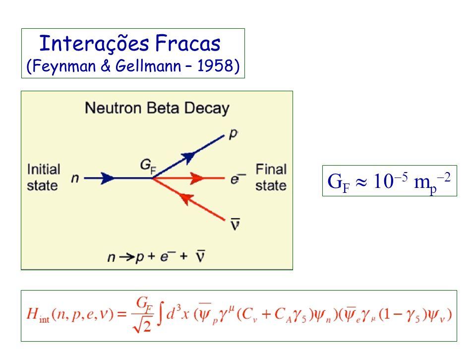 Interações Fracas (Feynman & Gellmann – 1958) F GF  10-5 mp-2