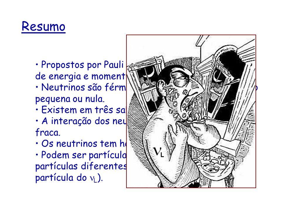 Resumo Propostos por Pauli para preservar conservação de energia e momentum no decaimento b.
