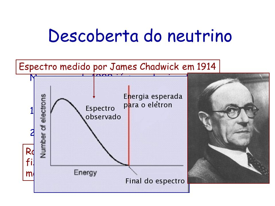 Descoberta do neutrino