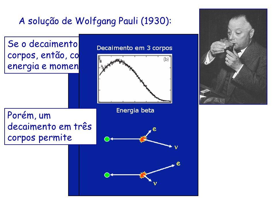 A solução de Wolfgang Pauli (1930):
