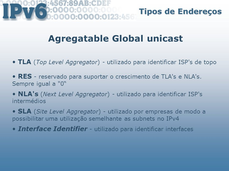 Agregatable Global unicast