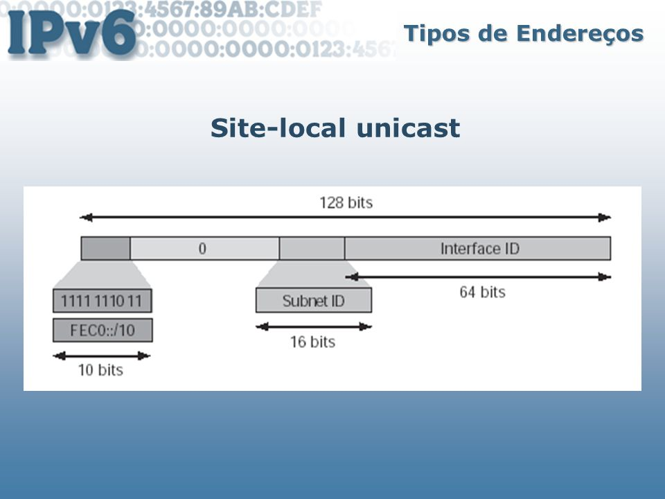 Tipos de Endereços Site-local unicast