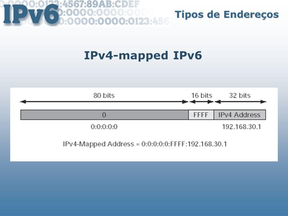 Tipos de Endereços IPv4-mapped IPv6