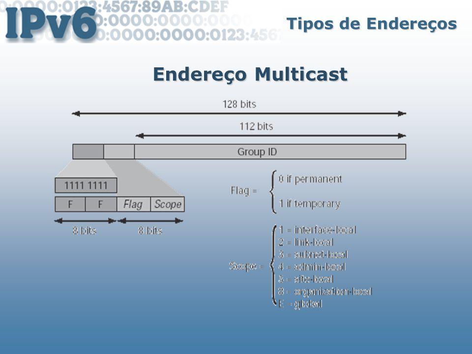 Tipos de Endereços Endereço Multicast