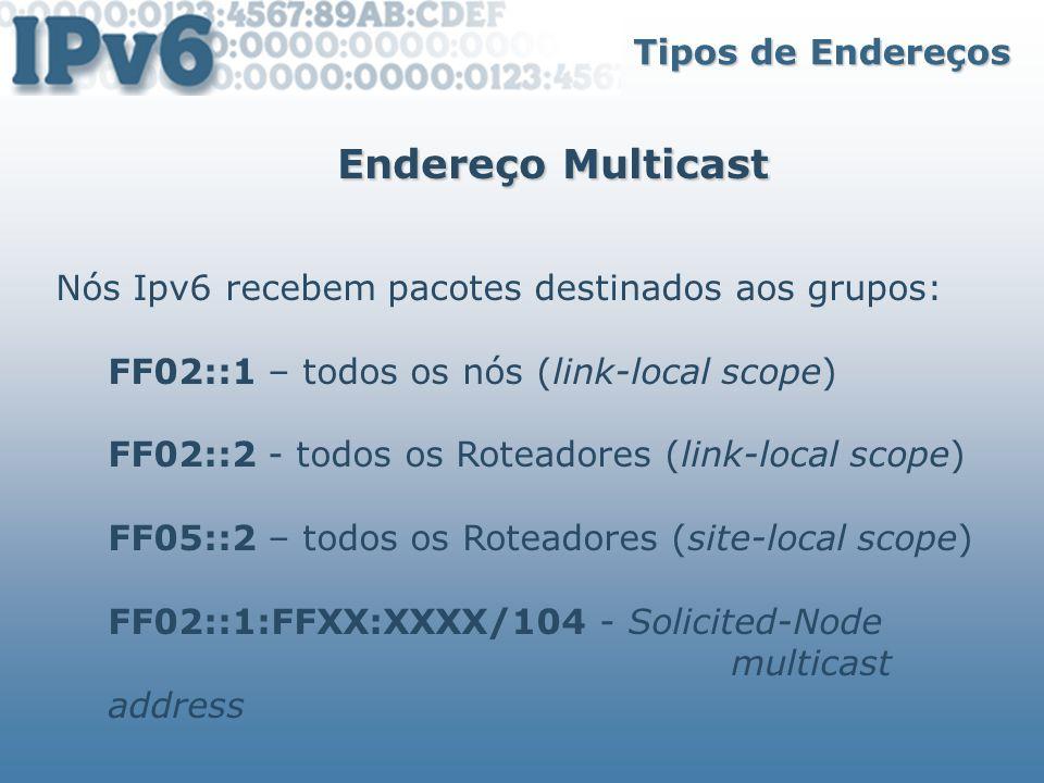 Endereço Multicast Tipos de Endereços