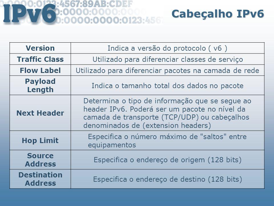 Cabeçalho IPv6 Version Indica a versão do protocolo ( v6 )