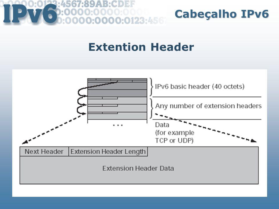 Cabeçalho IPv6 Extention Header