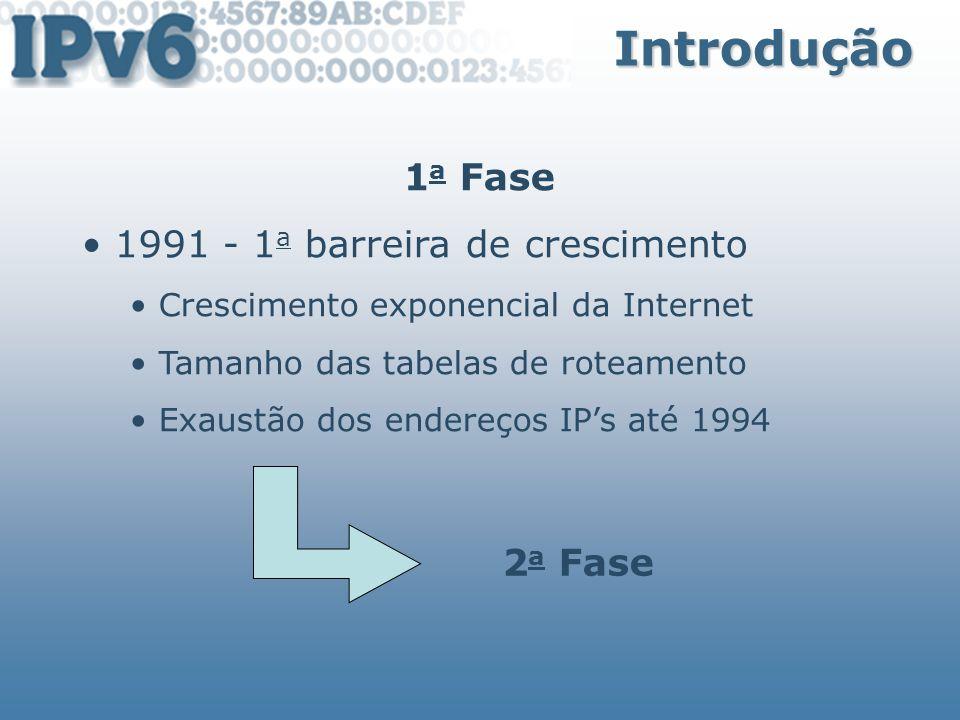 Introdução 1a Fase 1991 - 1a barreira de crescimento 2a Fase