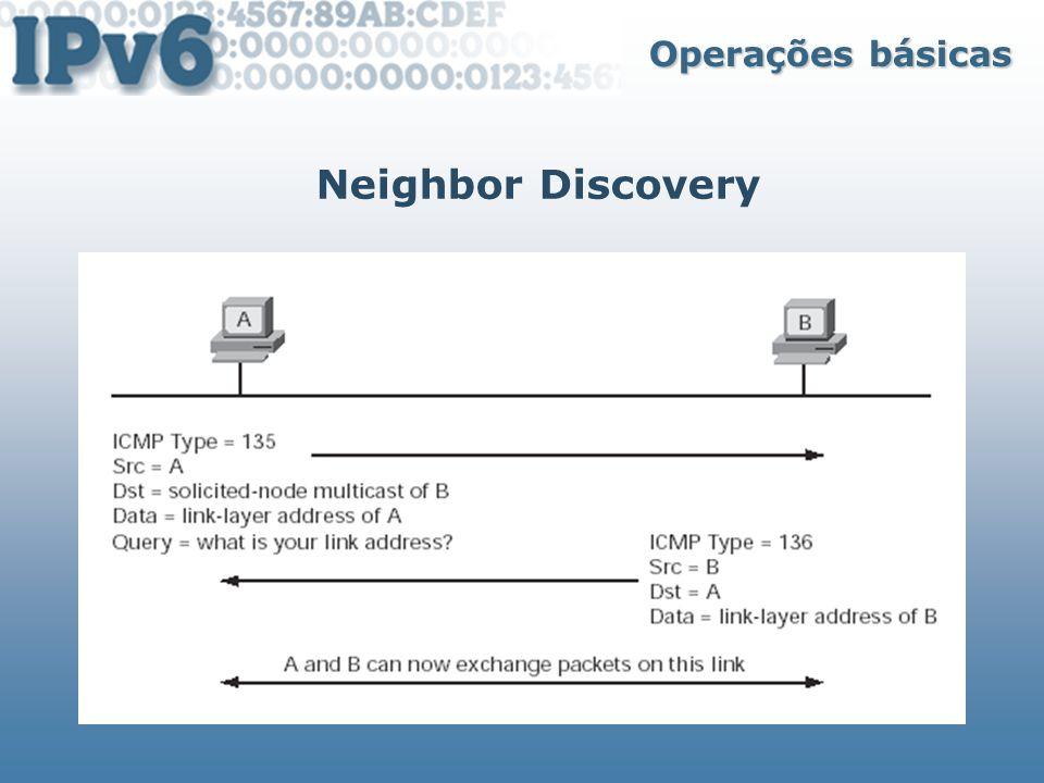 Operações básicas Neighbor Discovery