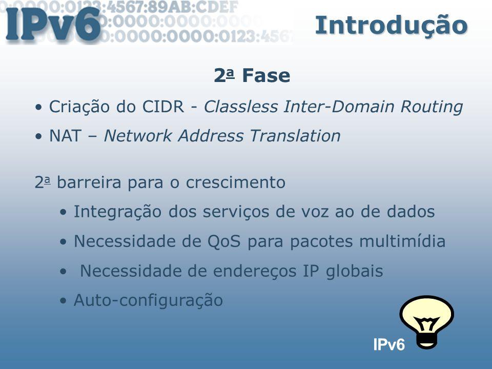 Introdução 2a Fase Criação do CIDR - Classless Inter-Domain Routing