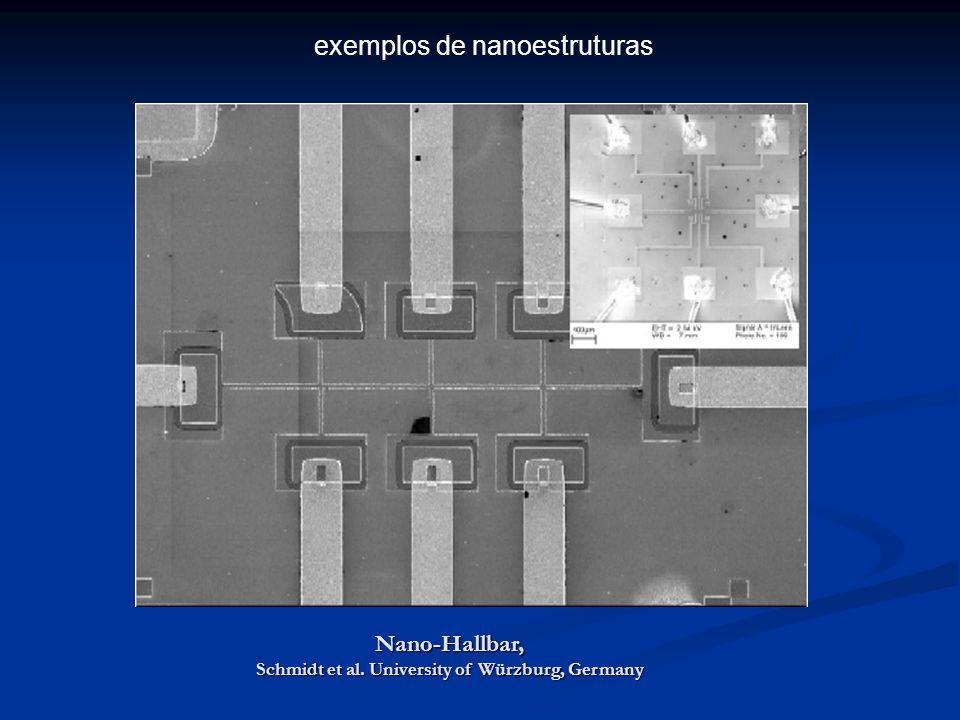 Nano-Hallbar, Schmidt et al. University of Würzburg, Germany