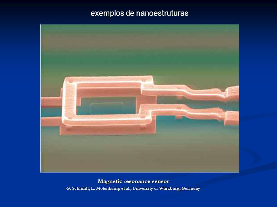 exemplos de nanoestruturas