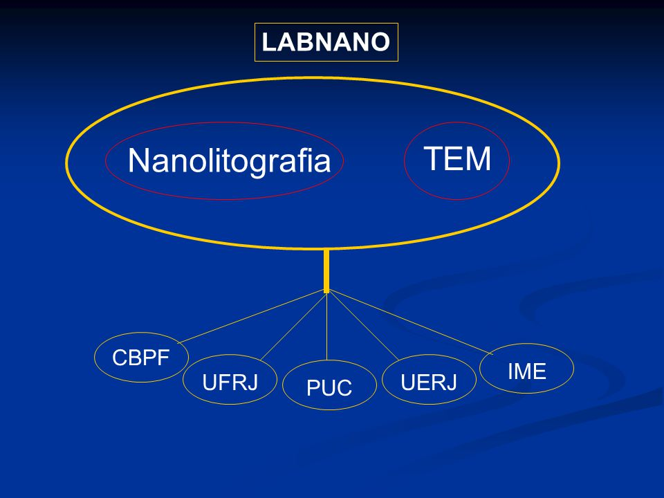 LABNANO Nanolitografia TEM CBPF IME UFRJ UERJ PUC