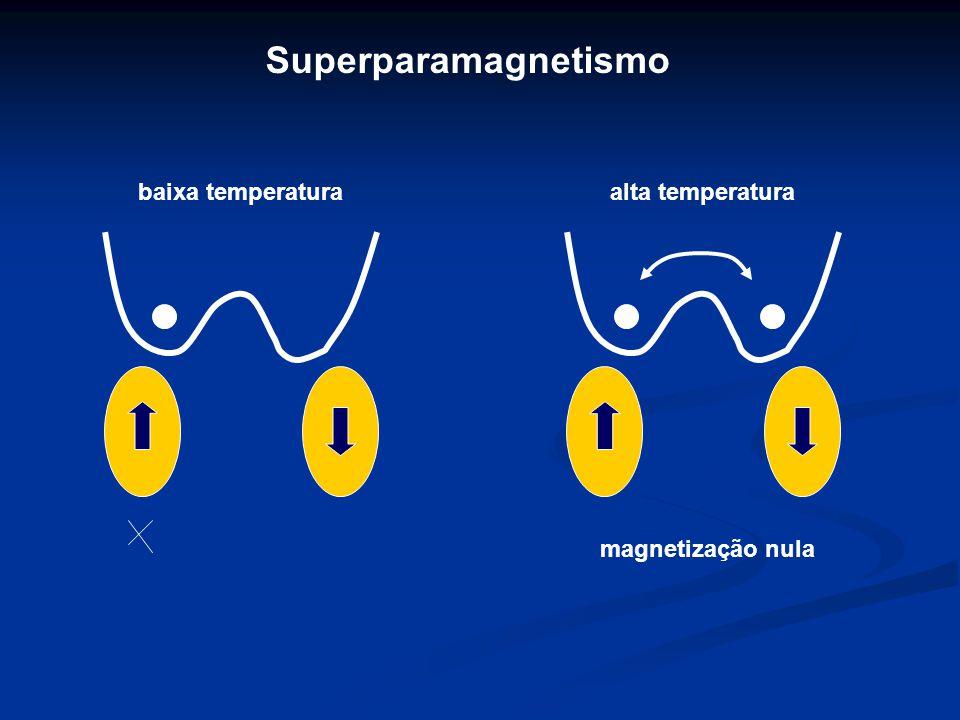 Superparamagnetismo baixa temperatura alta temperatura