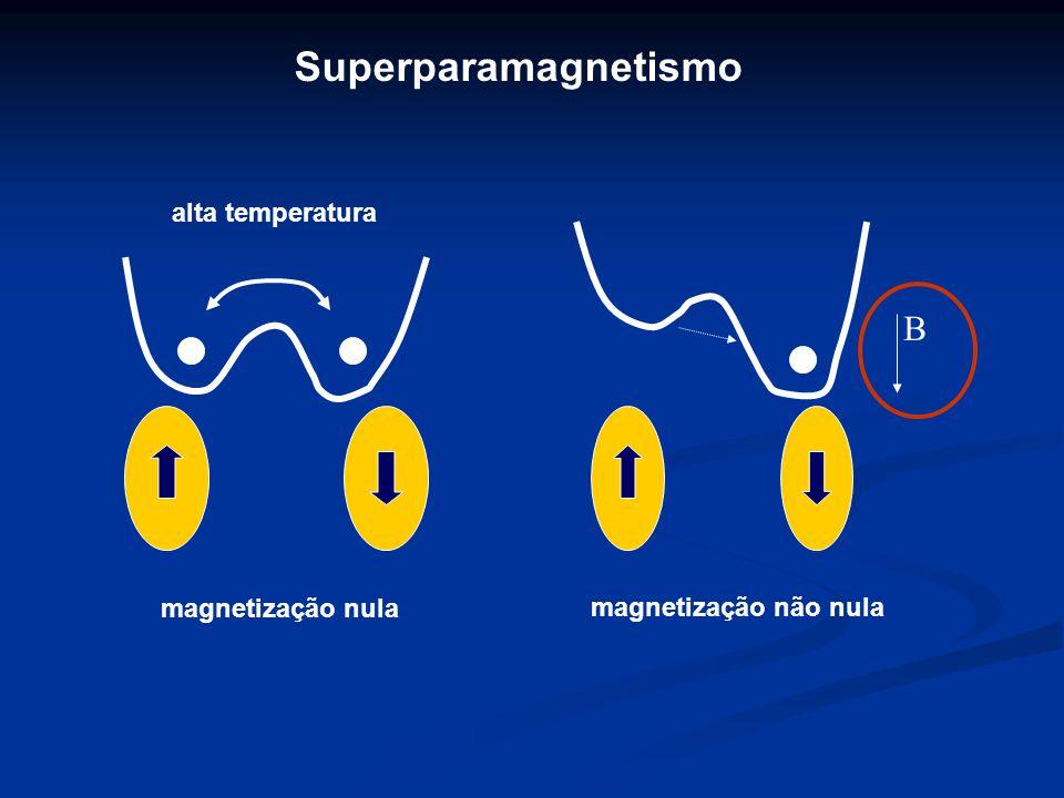 Superparamagnetismo B alta temperatura magnetização nula