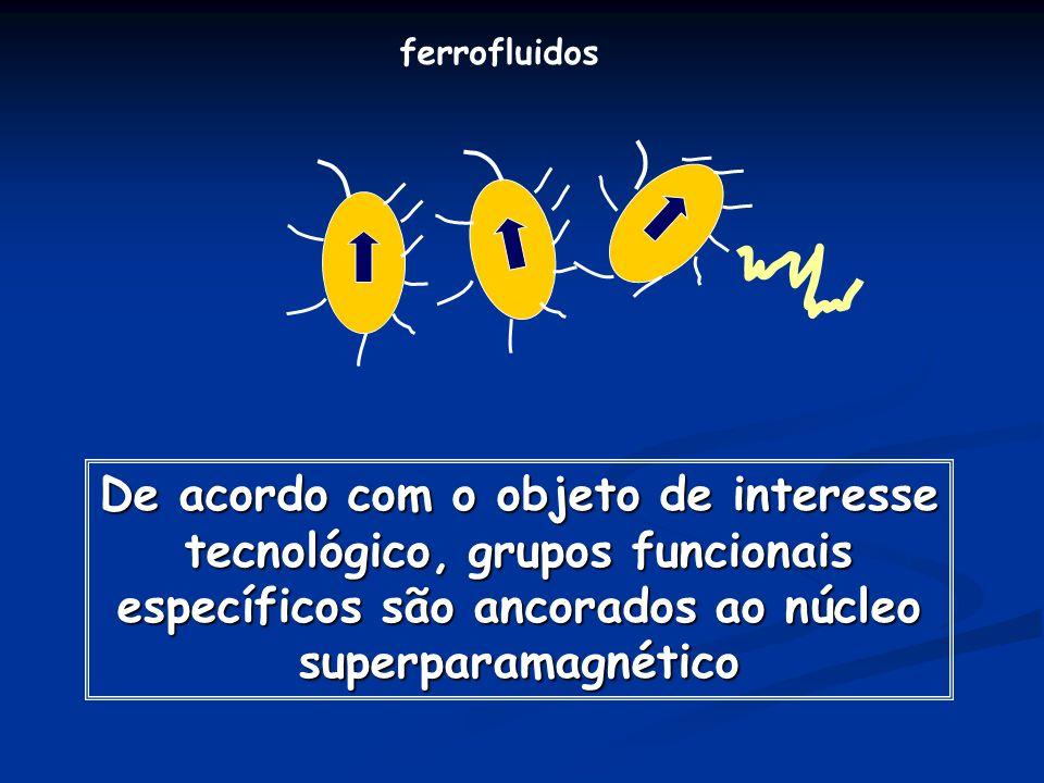 ferrofluidos De acordo com o objeto de interesse tecnológico, grupos funcionais específicos são ancorados ao núcleo superparamagnético.