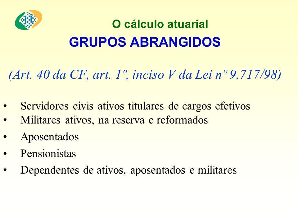 (Art. 40 da CF, art. 1º, inciso V da Lei nº 9.717/98)