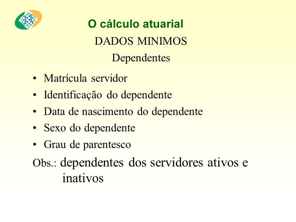 O cálculo atuarial DADOS MINIMOS. Dependentes. Matrícula servidor. Identificação do dependente. Data de nascimento do dependente.